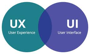 circles overlapping one another with UX and UI in middle